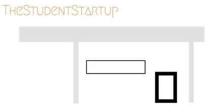 The Student Startup